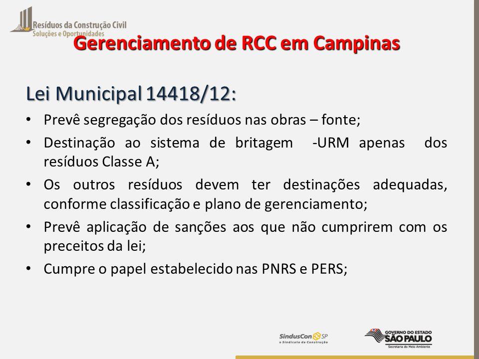 Gerenciamento de RCC em Campinas