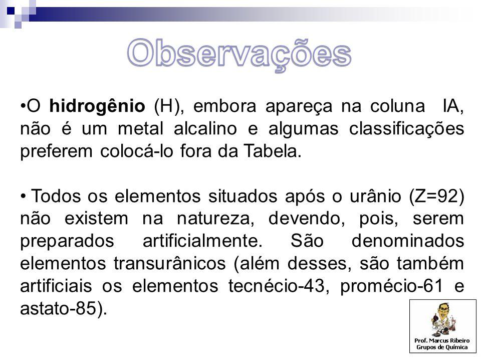 Observações O hidrogênio (H), embora apareça na coluna IA, não é um metal alcalino e algumas classificações preferem colocá-lo fora da Tabela.