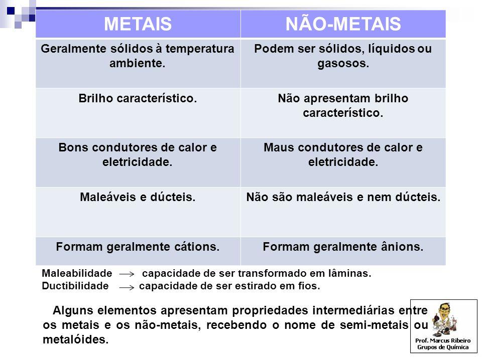 METAIS NÃO-METAIS Geralmente sólidos à temperatura ambiente.