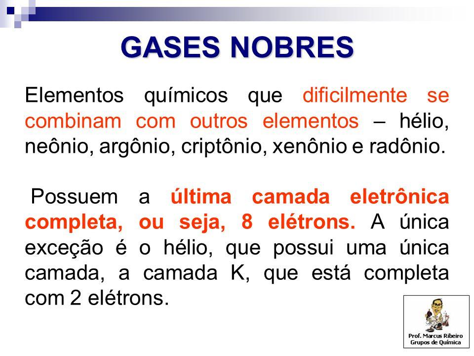 GASES NOBRES Elementos químicos que dificilmente se combinam com outros elementos – hélio, neônio, argônio, criptônio, xenônio e radônio.