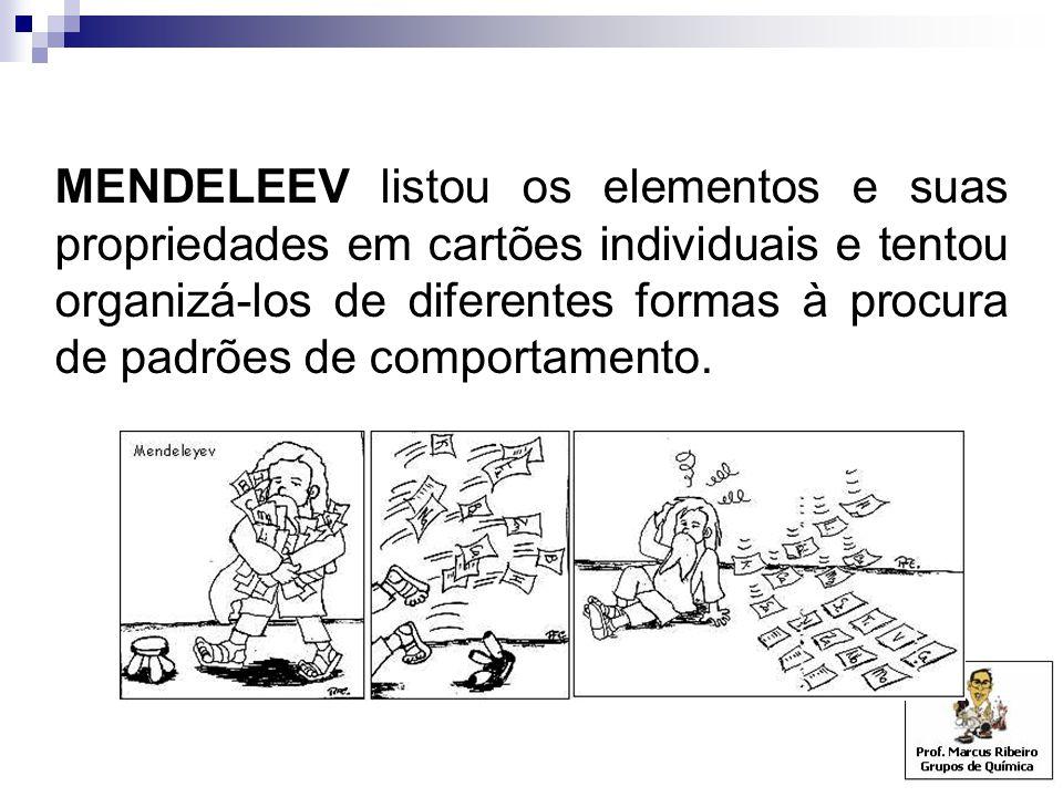 MENDELEEV listou os elementos e suas propriedades em cartões individuais e tentou organizá-los de diferentes formas à procura de padrões de comportamento.