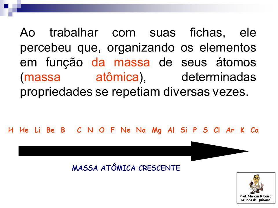 Ao trabalhar com suas fichas, ele percebeu que, organizando os elementos em função da massa de seus átomos (massa atômica), determinadas propriedades se repetiam diversas vezes.