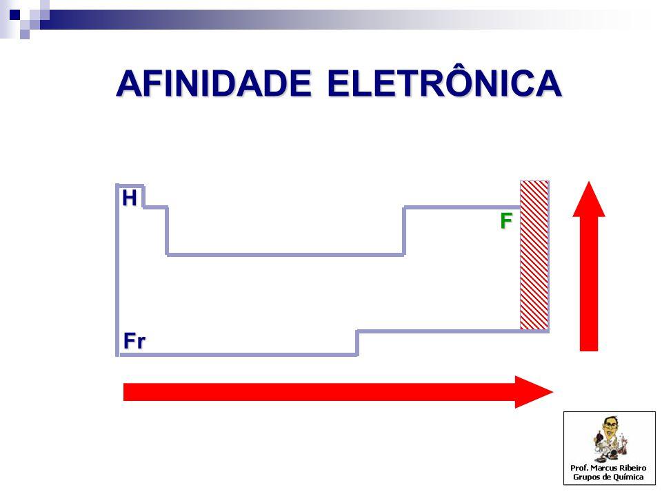 AFINIDADE ELETRÔNICA H F Fr