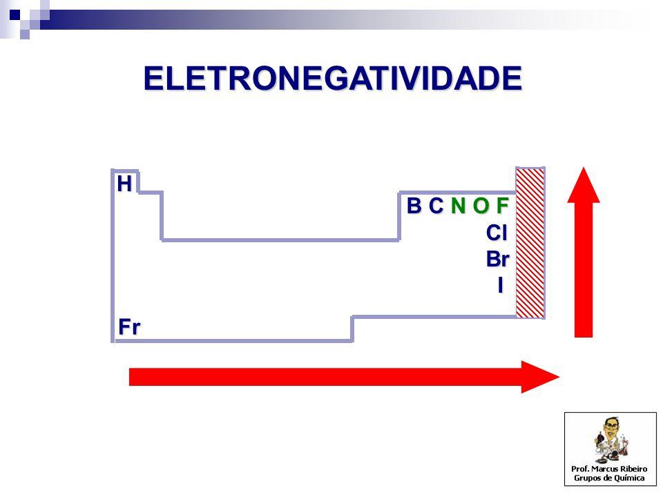 ELETRONEGATIVIDADE H B C N O F Cl Br I Fr