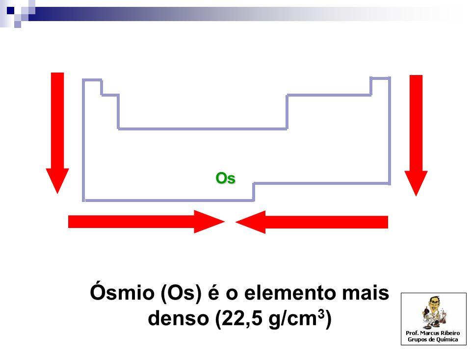 Ósmio (Os) é o elemento mais denso (22,5 g/cm3)