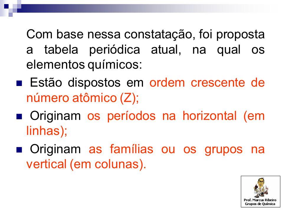 Com base nessa constatação, foi proposta a tabela periódica atual, na qual os elementos químicos: