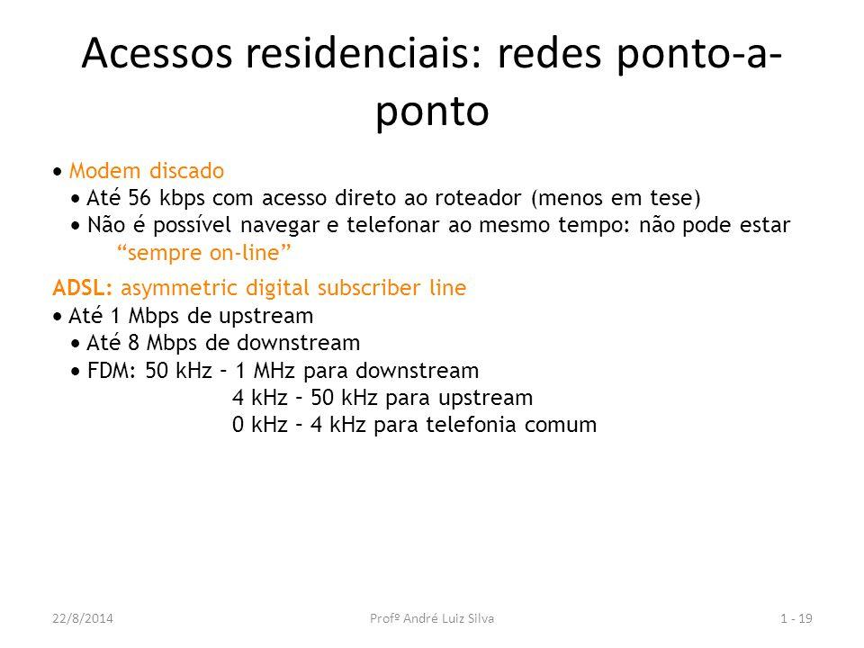 Acessos residenciais: redes ponto-a-ponto