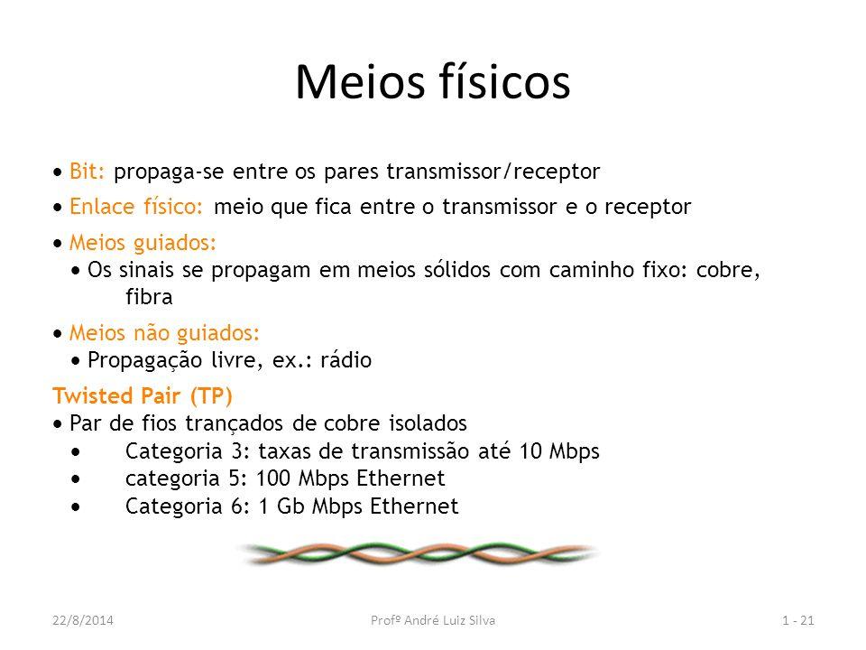 Meios físicos  Bit: propaga-se entre os pares transmissor/receptor