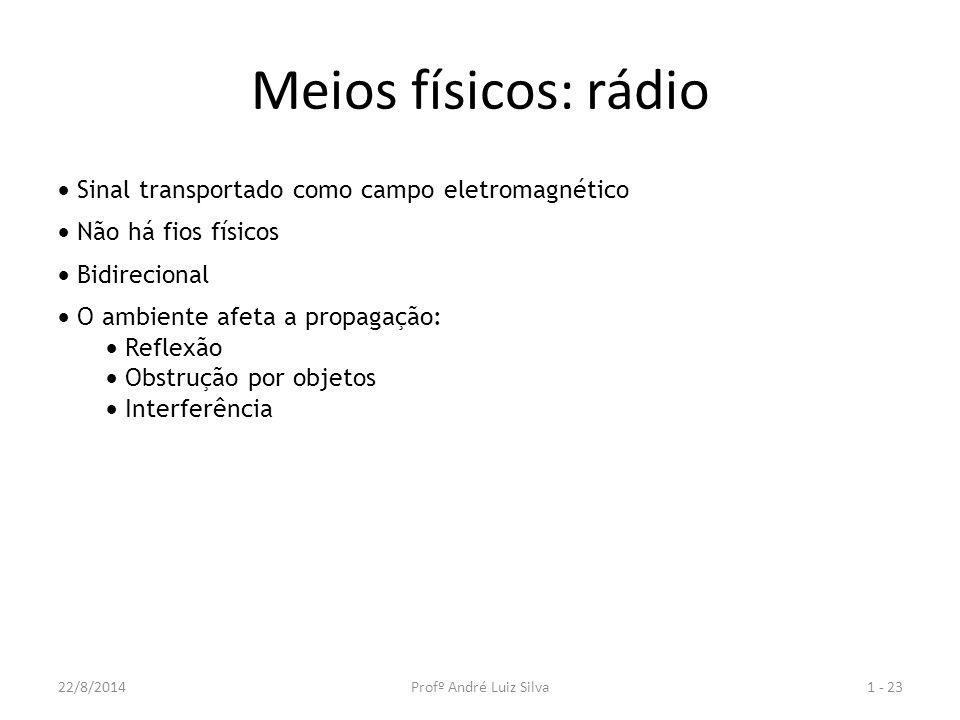 Meios físicos: rádio