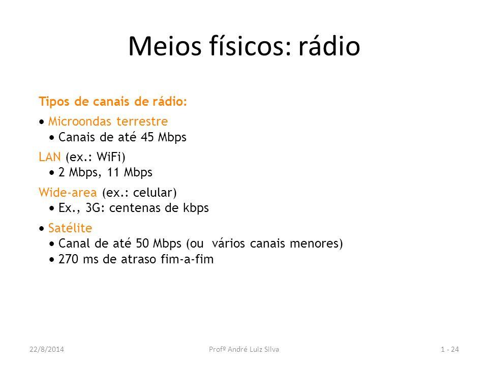 Meios físicos: rádio Tipos de canais de rádio:  Microondas terrestre
