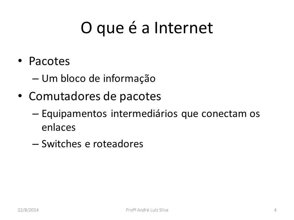 O que é a Internet Pacotes Comutadores de pacotes