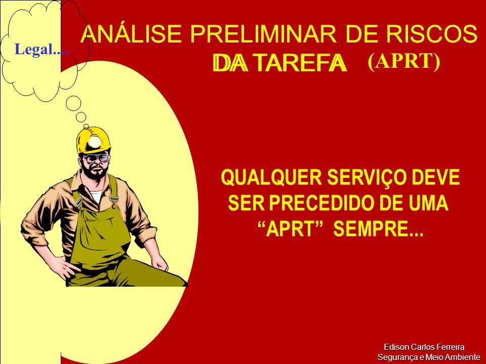 ANÁLISE PRELIMINAR DE RISCOS DA TAREFA