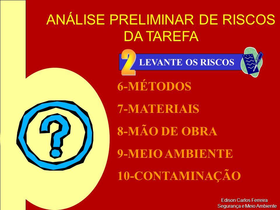 2 6-MÉTODOS 7-MATERIAIS 8-MÃO DE OBRA 9-MEIO AMBIENTE 10-CONTAMINAÇÃO