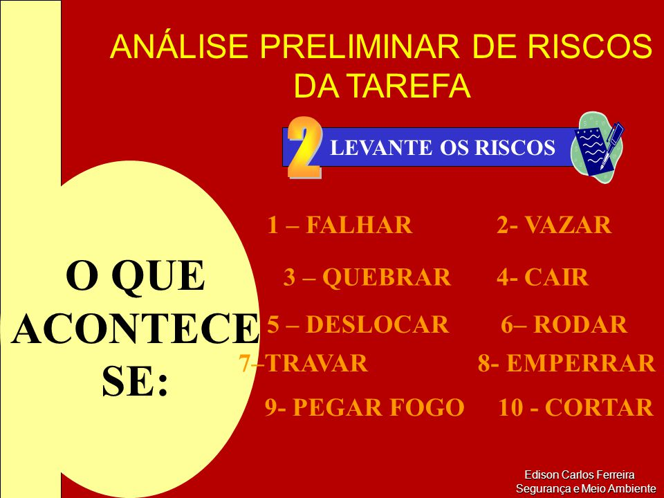 O QUE ACONTECE SE: 2 1 – FALHAR 2- VAZAR 9- PEGAR FOGO 10 - CORTAR