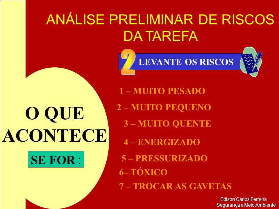O QUE ACONTECE 2 SE FOR : LEVANTE OS RISCOS 1 – MUITO PESADO