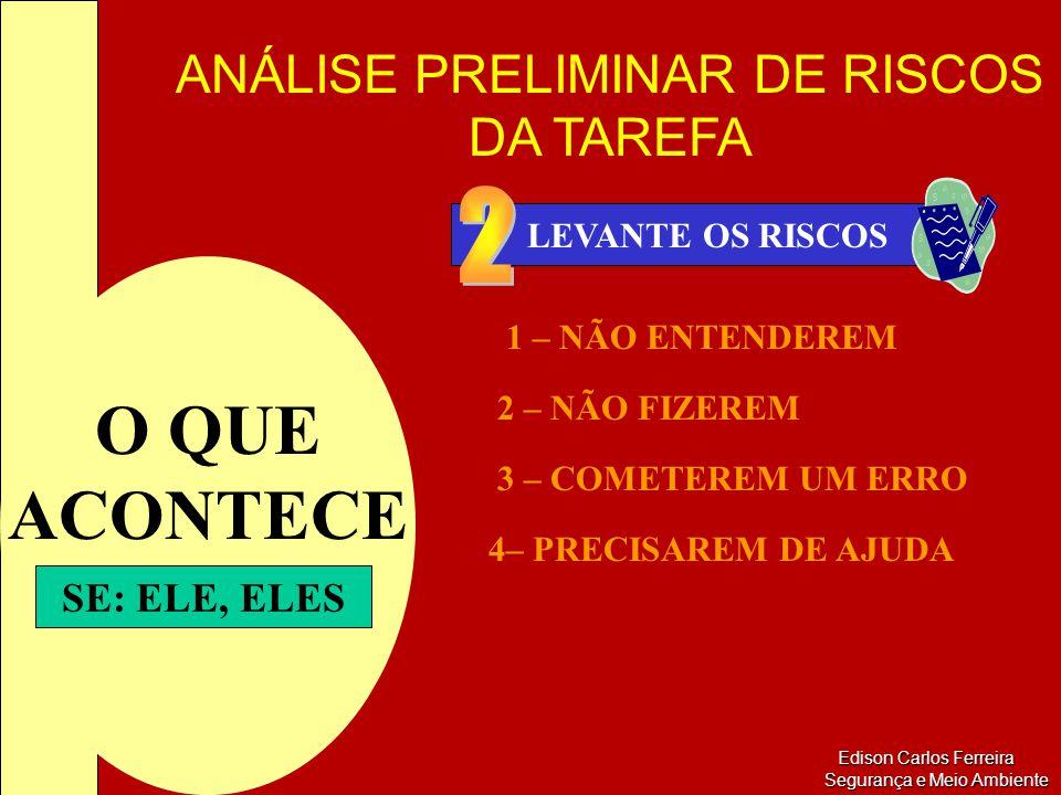 O QUE ACONTECE 2 SE: ELE, ELES LEVANTE OS RISCOS 1 – NÃO ENTENDEREM