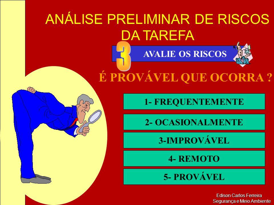 3 É PROVÁVEL QUE OCORRA AVALIE OS RISCOS 1- FREQUENTEMENTE