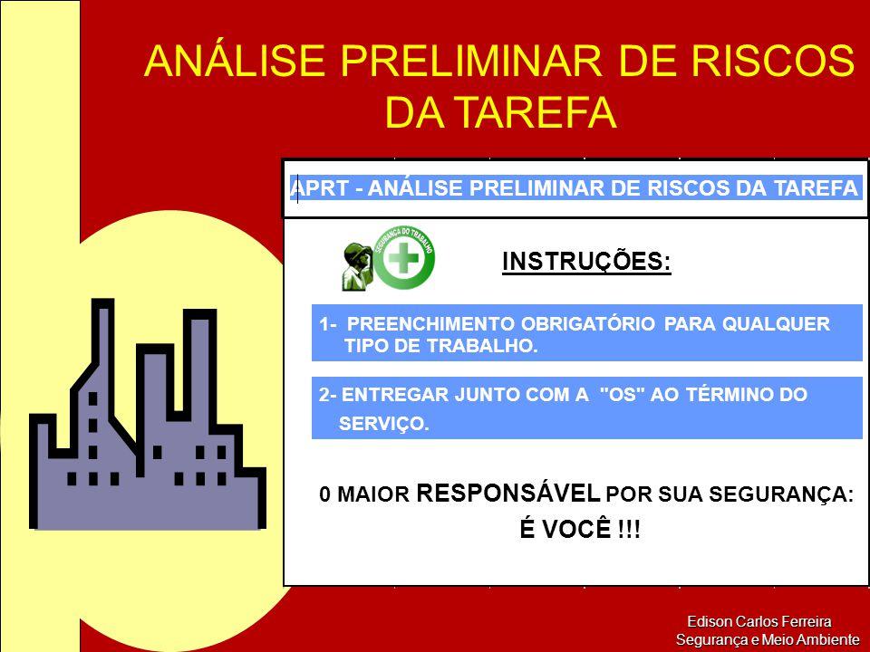 INSTRUÇÕES: É VOCÊ !!! APRT - ANÁLISE PRELIMINAR DE RISCOS DA TAREFA