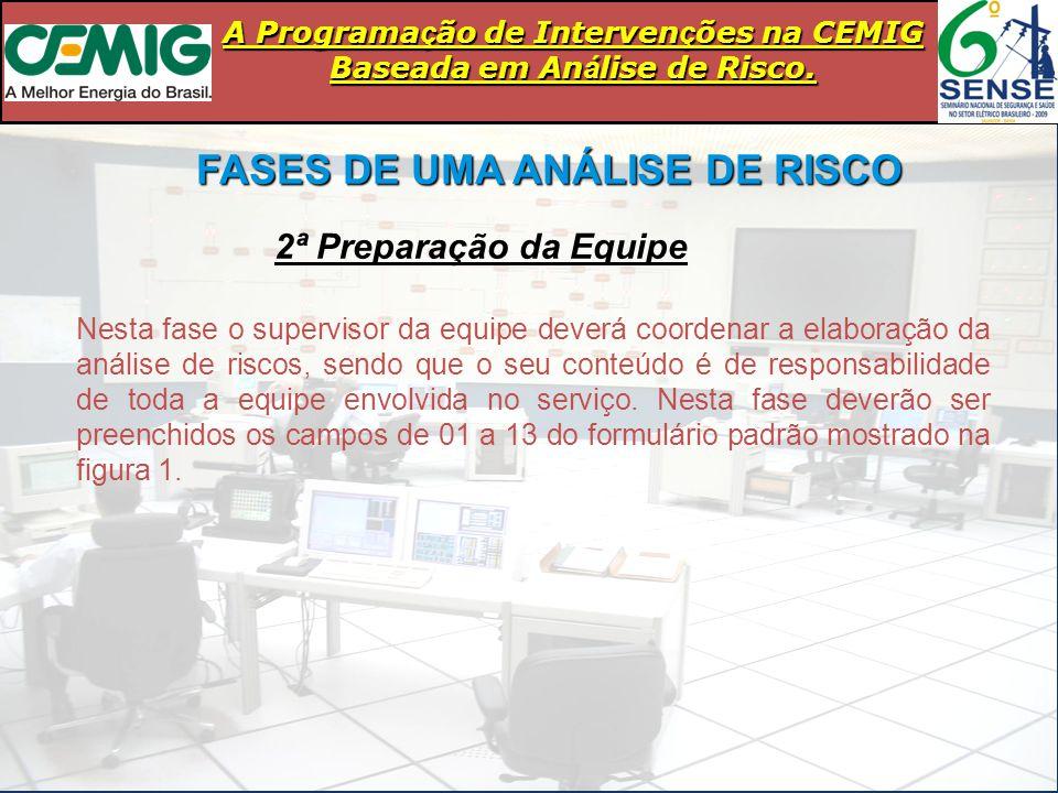 FASES DE UMA ANÁLISE DE RISCO
