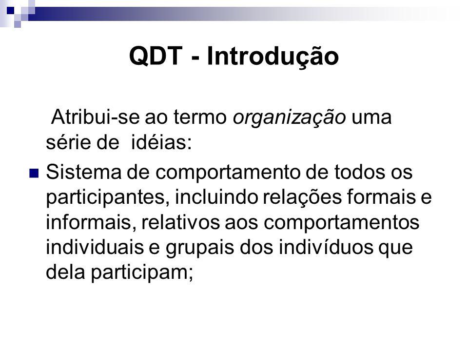 QDT - Introdução Atribui-se ao termo organização uma série de idéias: