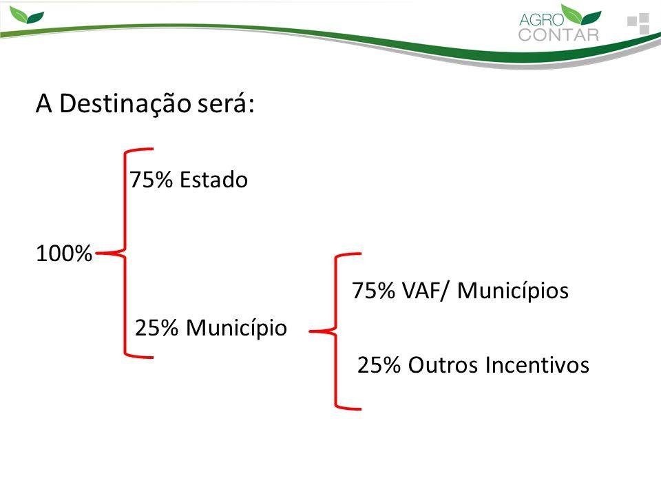A Destinação será: 75% Estado 100% 75% VAF/ Municípios 25% Município