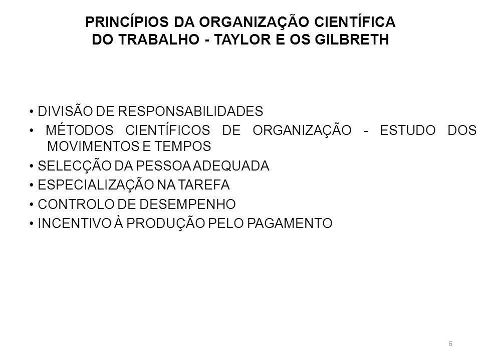 PRINCÍPIOS DA ORGANIZAÇÃO CIENTÍFICA DO TRABALHO - TAYLOR E OS GILBRETH