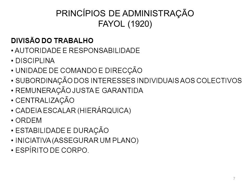 PRINCÍPIOS DE ADMINISTRAÇÃO FAYOL (1920)