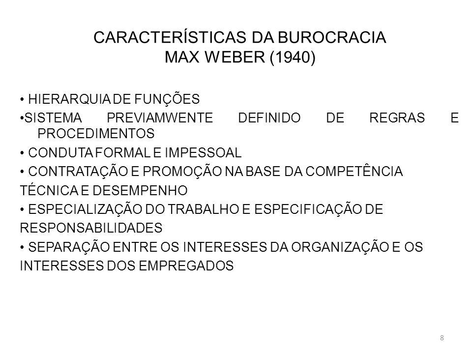 CARACTERÍSTICAS DA BUROCRACIA MAX WEBER (1940)