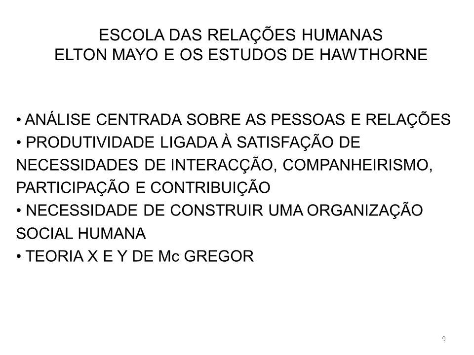 ESCOLA DAS RELAÇÕES HUMANAS ELTON MAYO E OS ESTUDOS DE HAWTHORNE