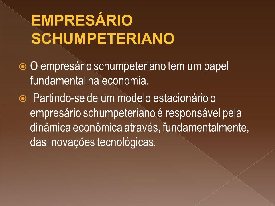 EMPRESÁRIO SCHUMPETERIANO