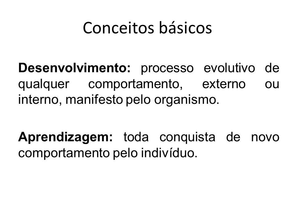 Conceitos básicos Desenvolvimento: processo evolutivo de qualquer comportamento, externo ou interno, manifesto pelo organismo.