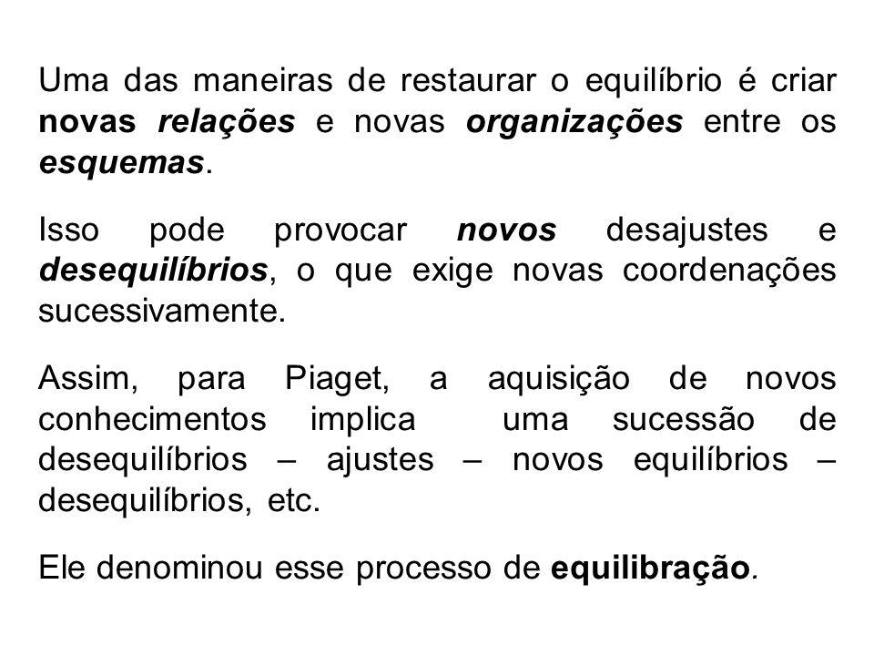 Uma das maneiras de restaurar o equilíbrio é criar novas relações e novas organizações entre os esquemas.