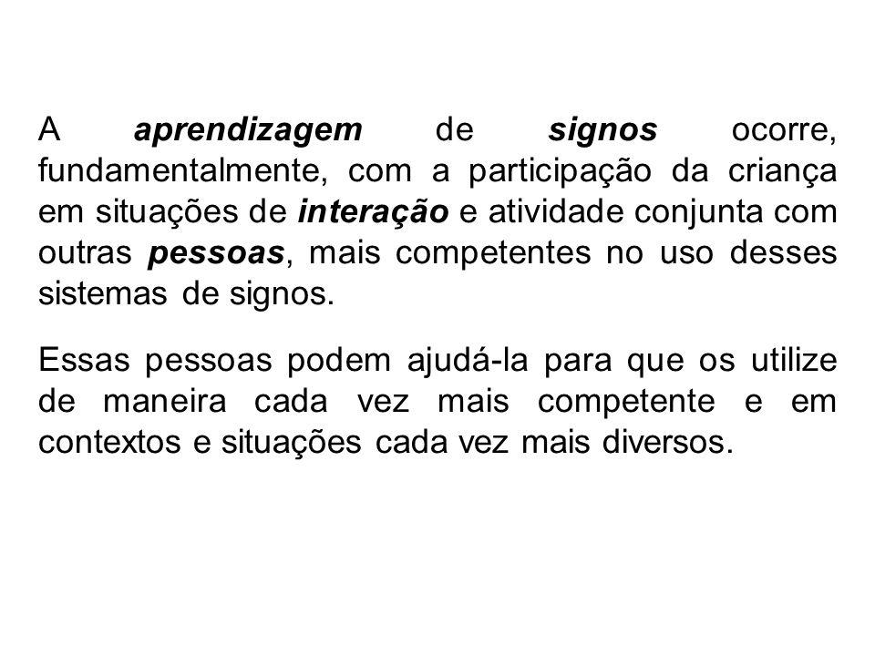 A aprendizagem de signos ocorre, fundamentalmente, com a participação da criança em situações de interação e atividade conjunta com outras pessoas, mais competentes no uso desses sistemas de signos.