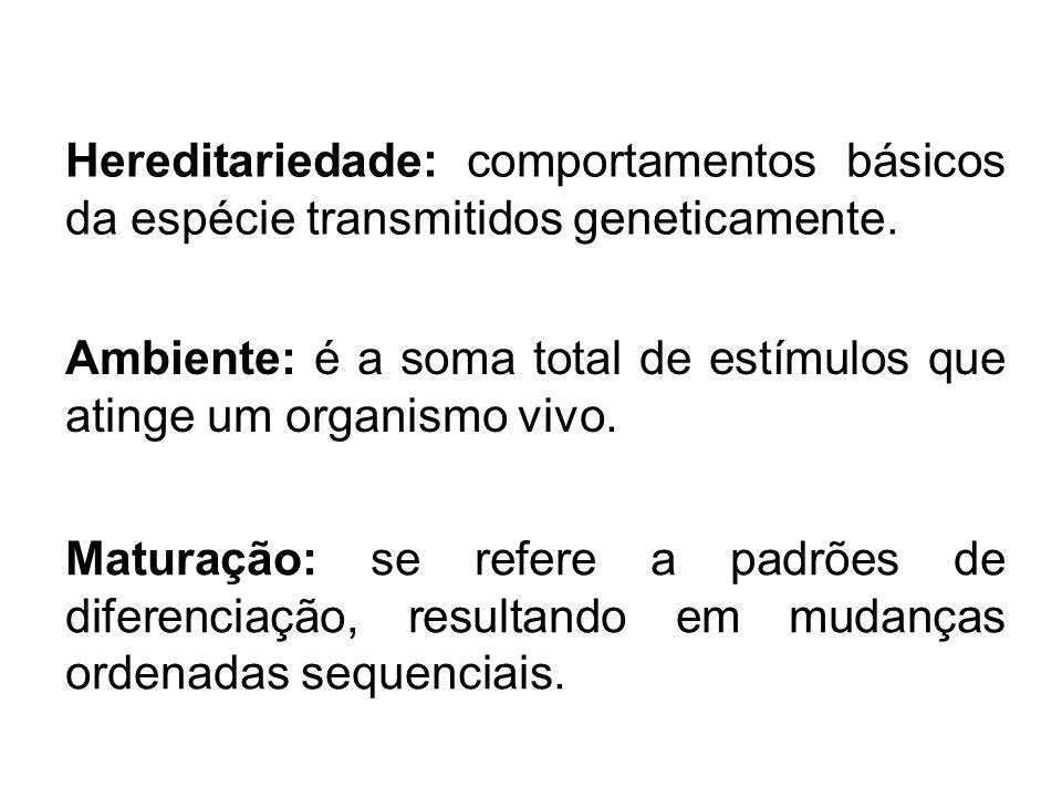 Hereditariedade: comportamentos básicos da espécie transmitidos geneticamente.