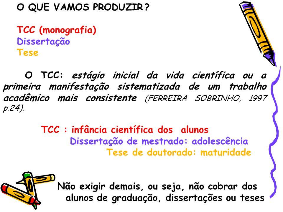 O QUE VAMOS PRODUZIR TCC (monografia) Dissertação. Tese.