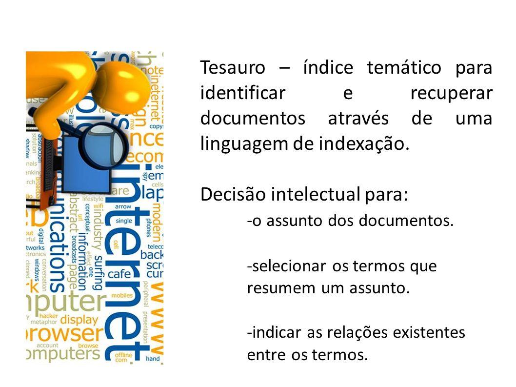 Decisão intelectual para: -o assunto dos documentos.