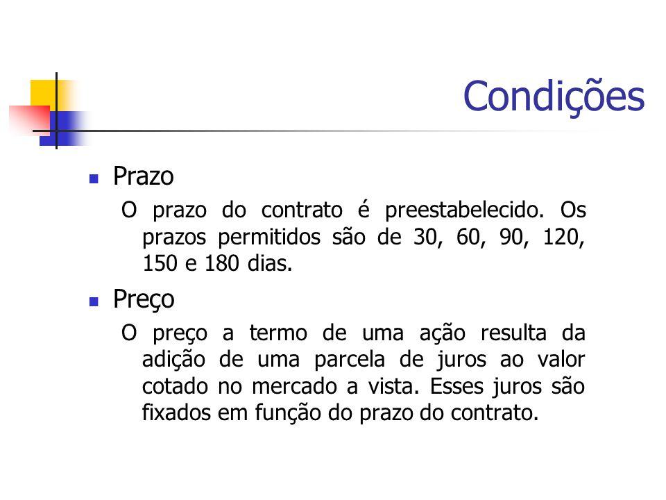 Condições Prazo. O prazo do contrato é preestabelecido. Os prazos permitidos são de 30, 60, 90, 120, 150 e 180 dias.