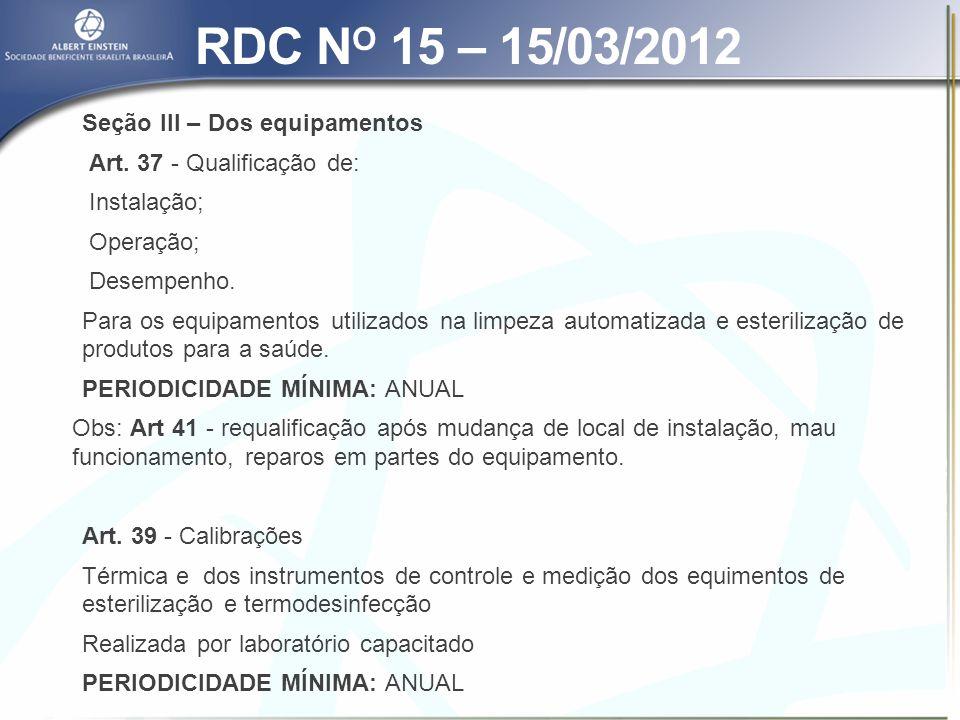 RDC NO 15 – 15/03/2012 Seção III – Dos equipamentos