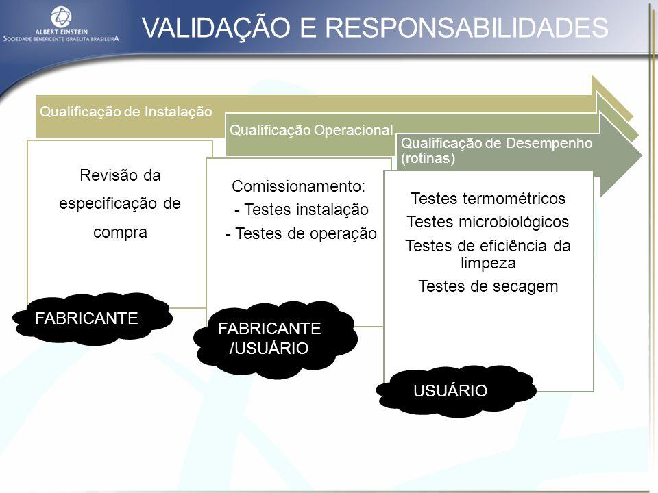 VALIDAÇÃO E RESPONSABILIDADES