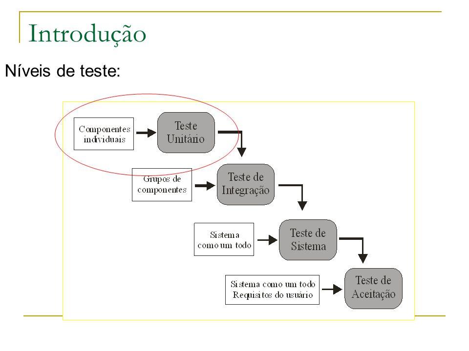Introdução Níveis de teste: