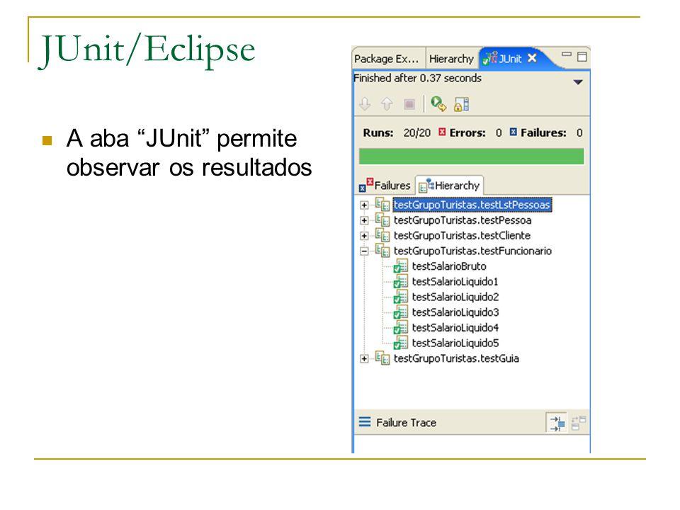 JUnit/Eclipse A aba JUnit permite observar os resultados