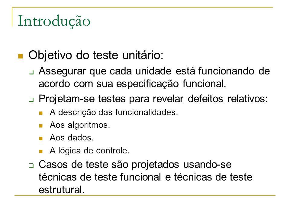 Introdução Objetivo do teste unitário:
