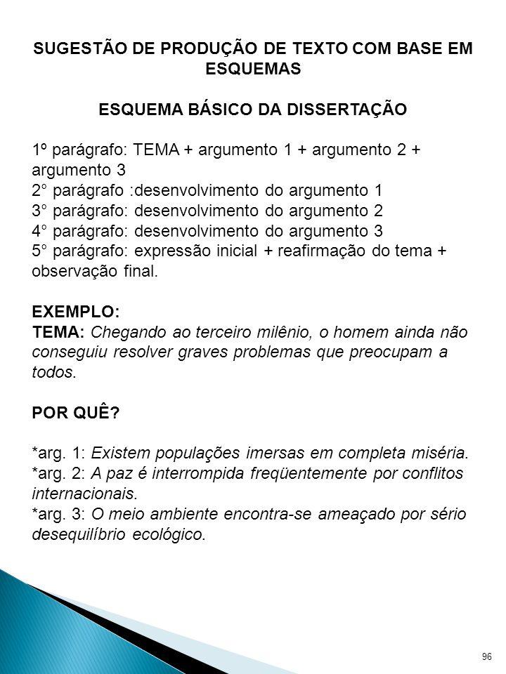 SUGESTÃO DE PRODUÇÃO DE TEXTO COM BASE EM ESQUEMAS