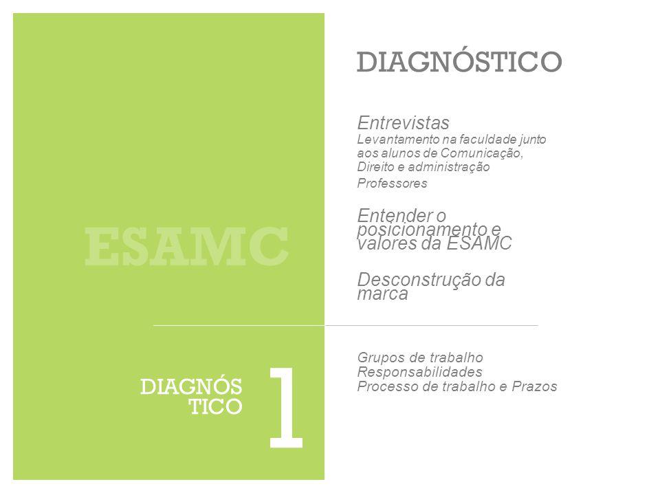 1 ESAMC DIAGNÓSTICO DIAGNÓS TICO