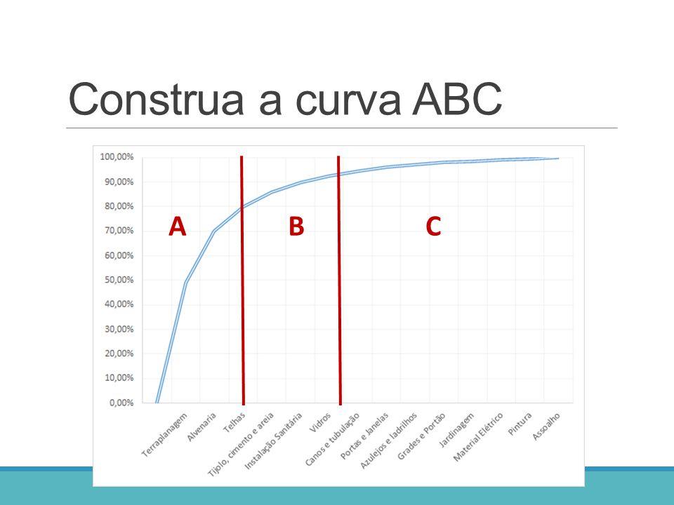 Construa a curva ABC A B C