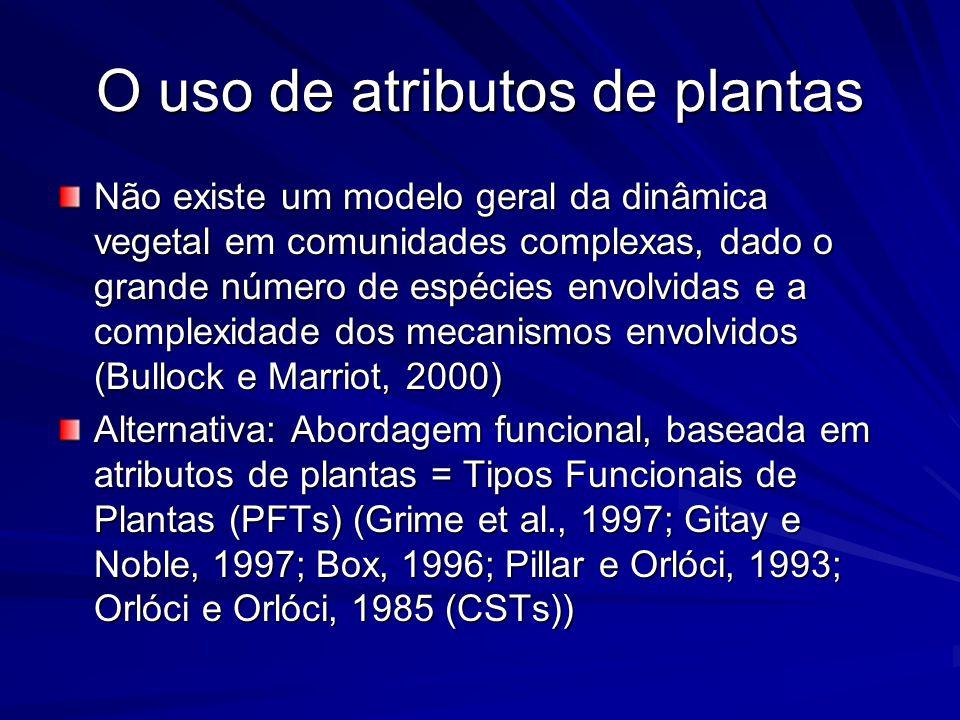 O uso de atributos de plantas