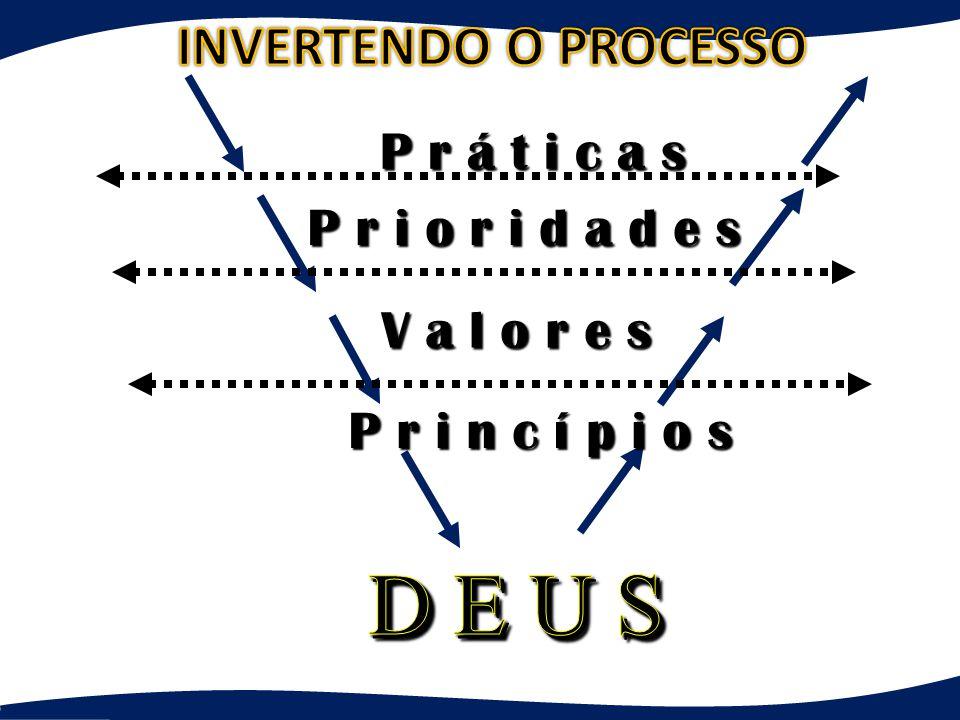 D E U S INVERTENDO O PROCESSO P r á t i c a s P r i o r i d a d e s
