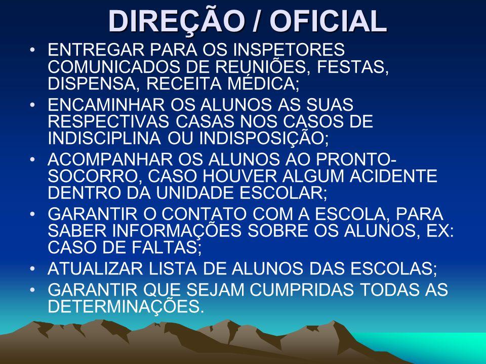 DIREÇÃO / OFICIAL ENTREGAR PARA OS INSPETORES COMUNICADOS DE REUNIÕES, FESTAS, DISPENSA, RECEITA MÉDICA;