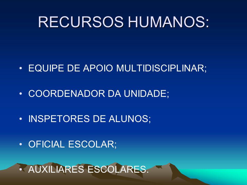 RECURSOS HUMANOS: EQUIPE DE APOIO MULTIDISCIPLINAR;