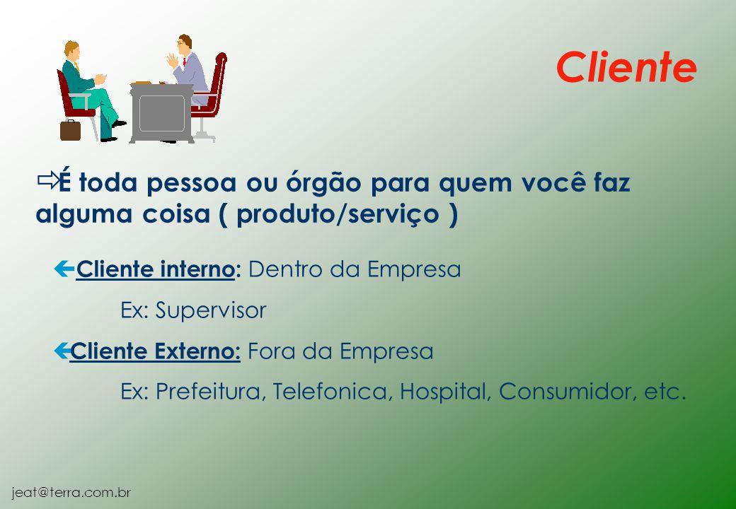 Cliente É toda pessoa ou órgão para quem você faz alguma coisa ( produto/serviço ) Cliente interno: Dentro da Empresa.